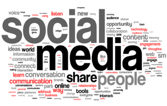 Social Media Marketing Strategy And Its Essential Components